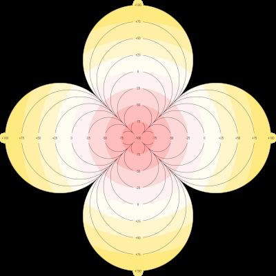 FLOWROSE